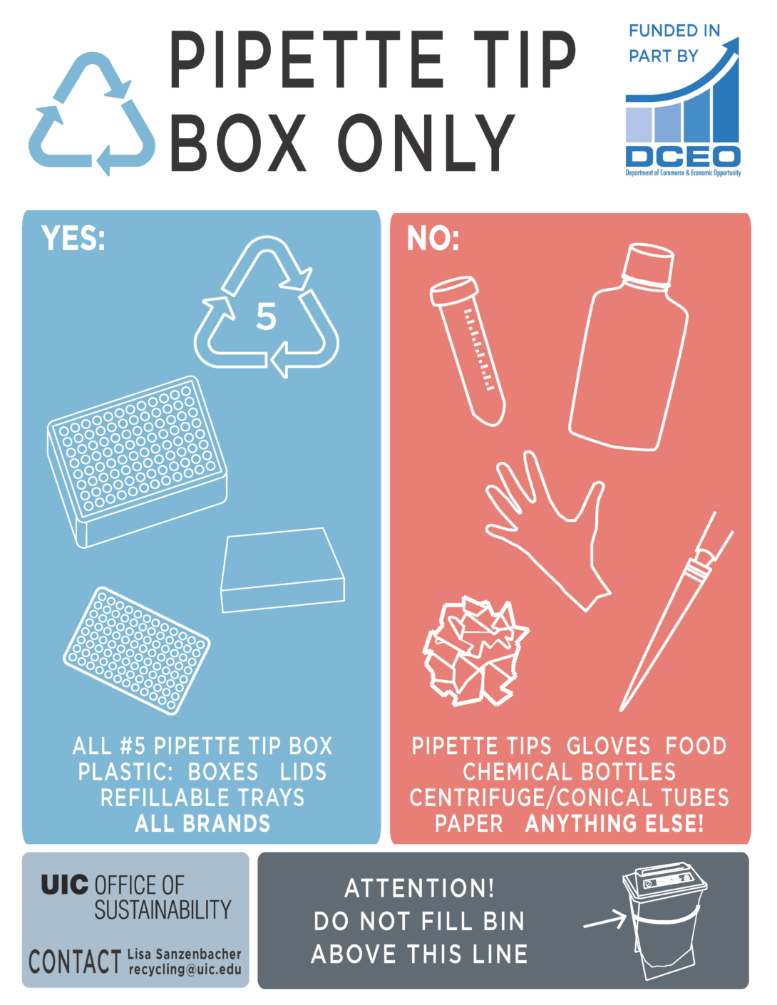 Pipette Tip Box recycling poster