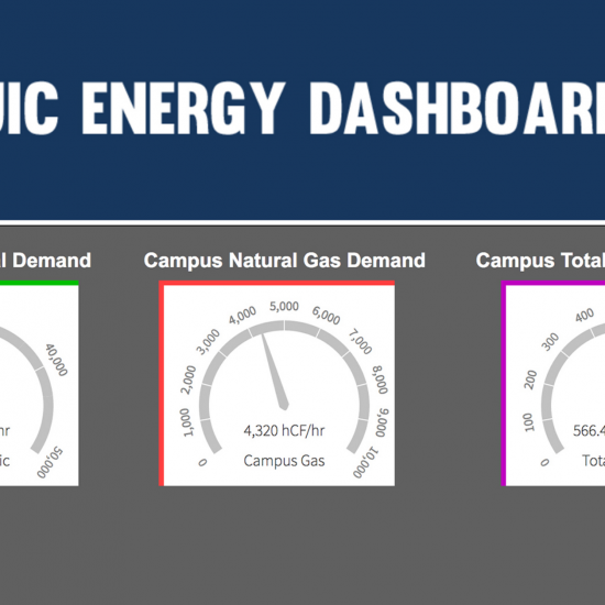 static image of the UIC Energy Dashboard showing campus electrical demand, campus natural gas demand, and campus total energy demand