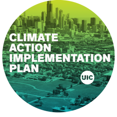 Climate Actin Implementation Plan
