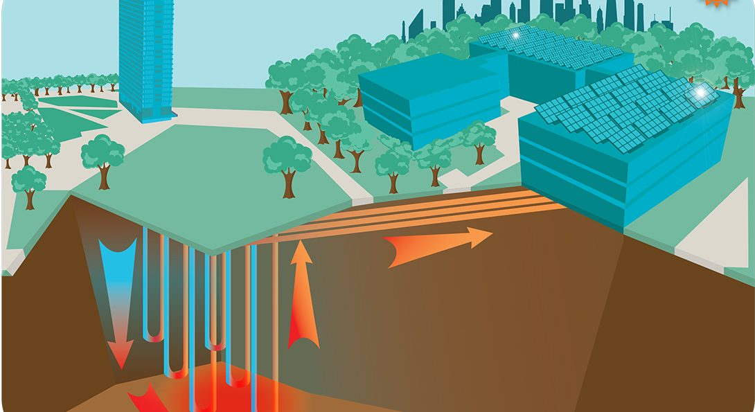 a diagram of how geothermal energy works showing heat pumps below UH delievering to grant hall.